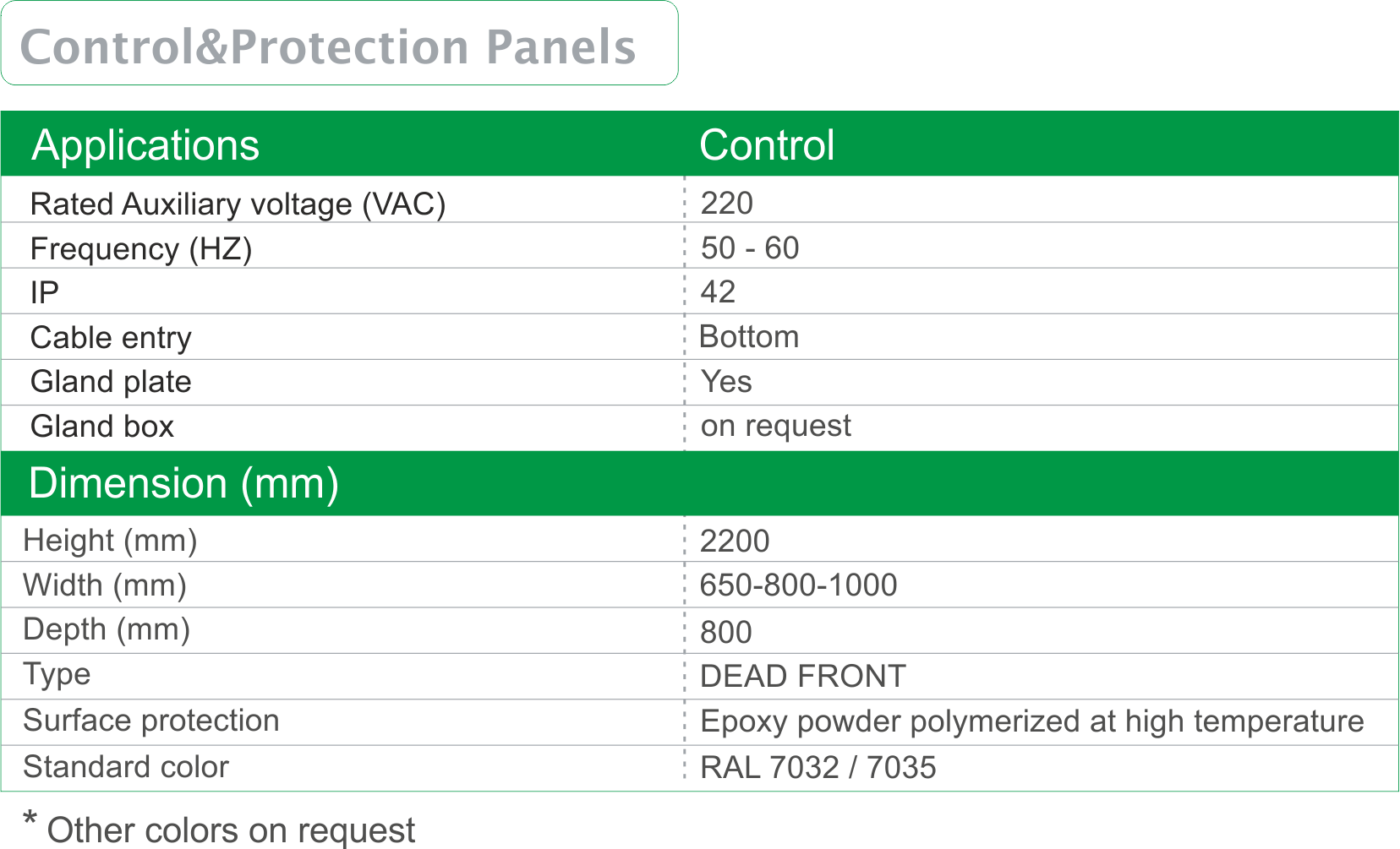 Control_Protection-Panels-Control