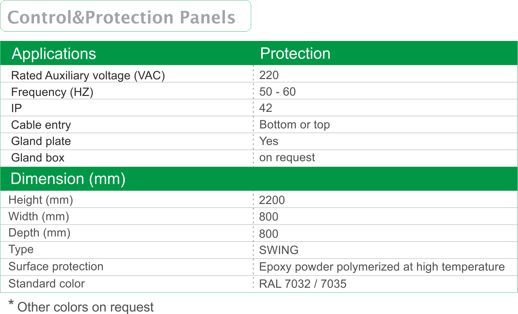 Control_Protection-Panels-Protection