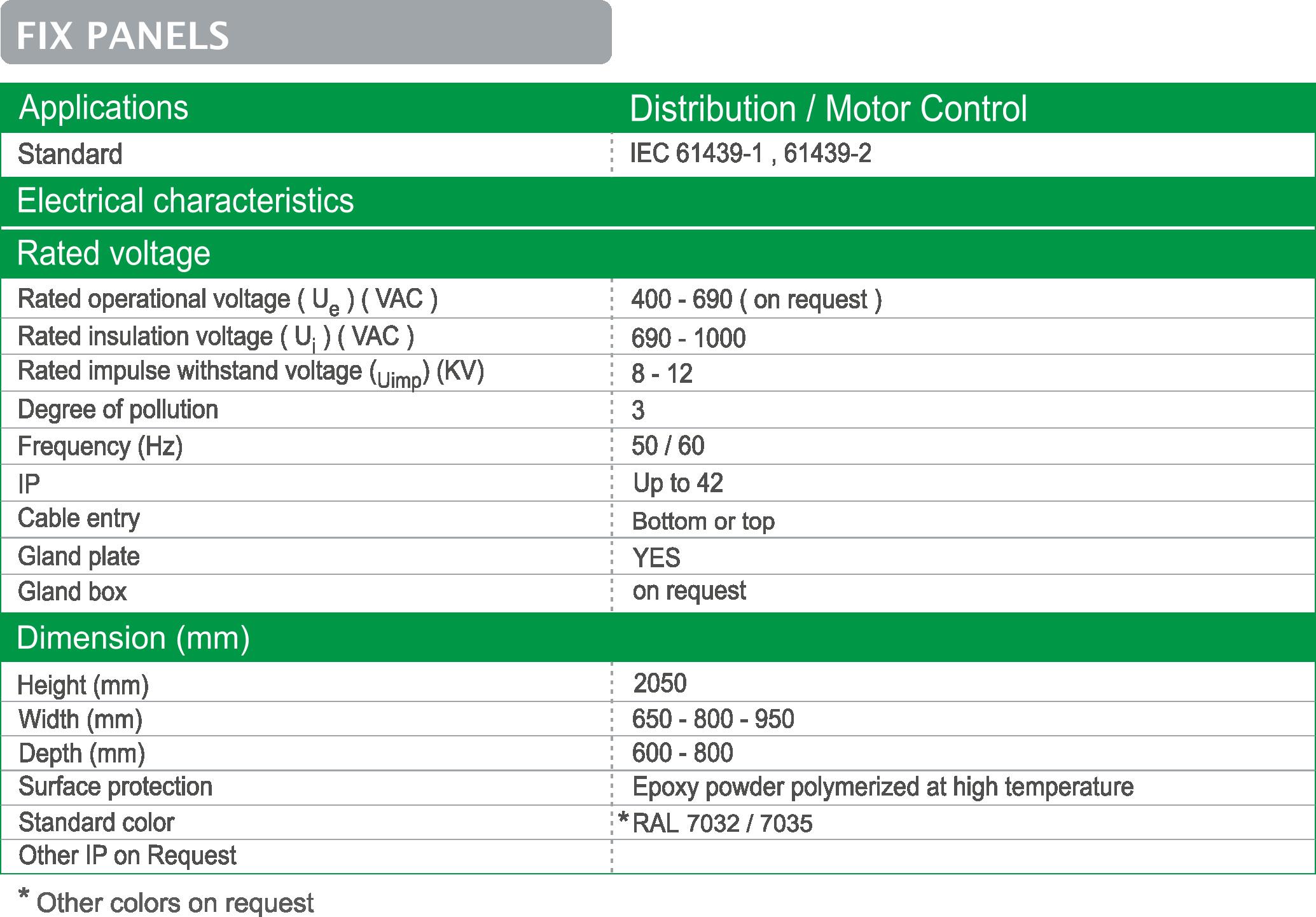 کاتالوگ تابلوهای Distribution & Motor Control فشار ضعیف ثابت
