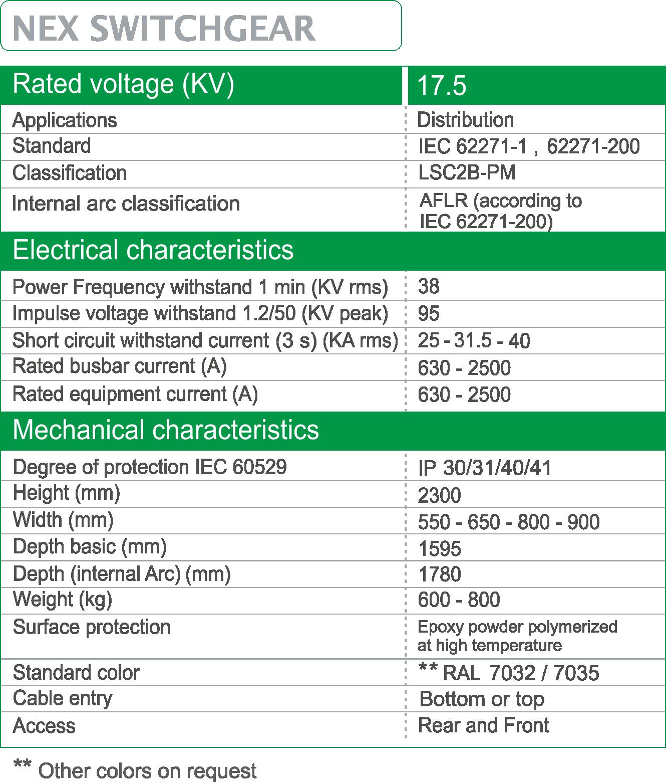 NEX-17.5KV